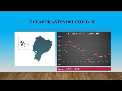 Impacto Económico Post COVID-19 Ecuador