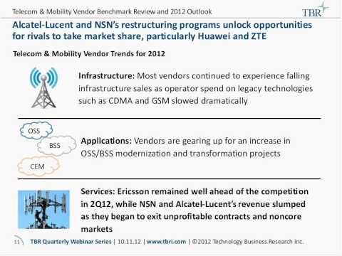 Telecom vendors aim to capitalize on investments in OSS/BSS, small cells and LTE