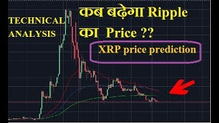 RIPPLE Price prediction ! My Technical Analysis. कब बढ़ेगा XRP का Price
