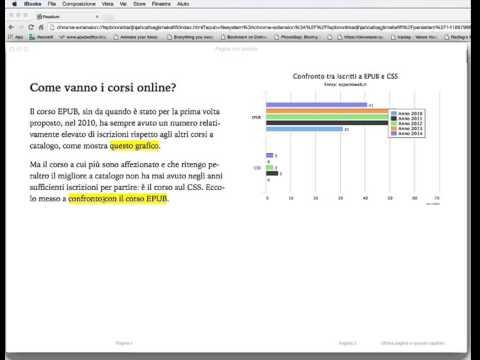 Esempio di epub3 con infografica interattiva