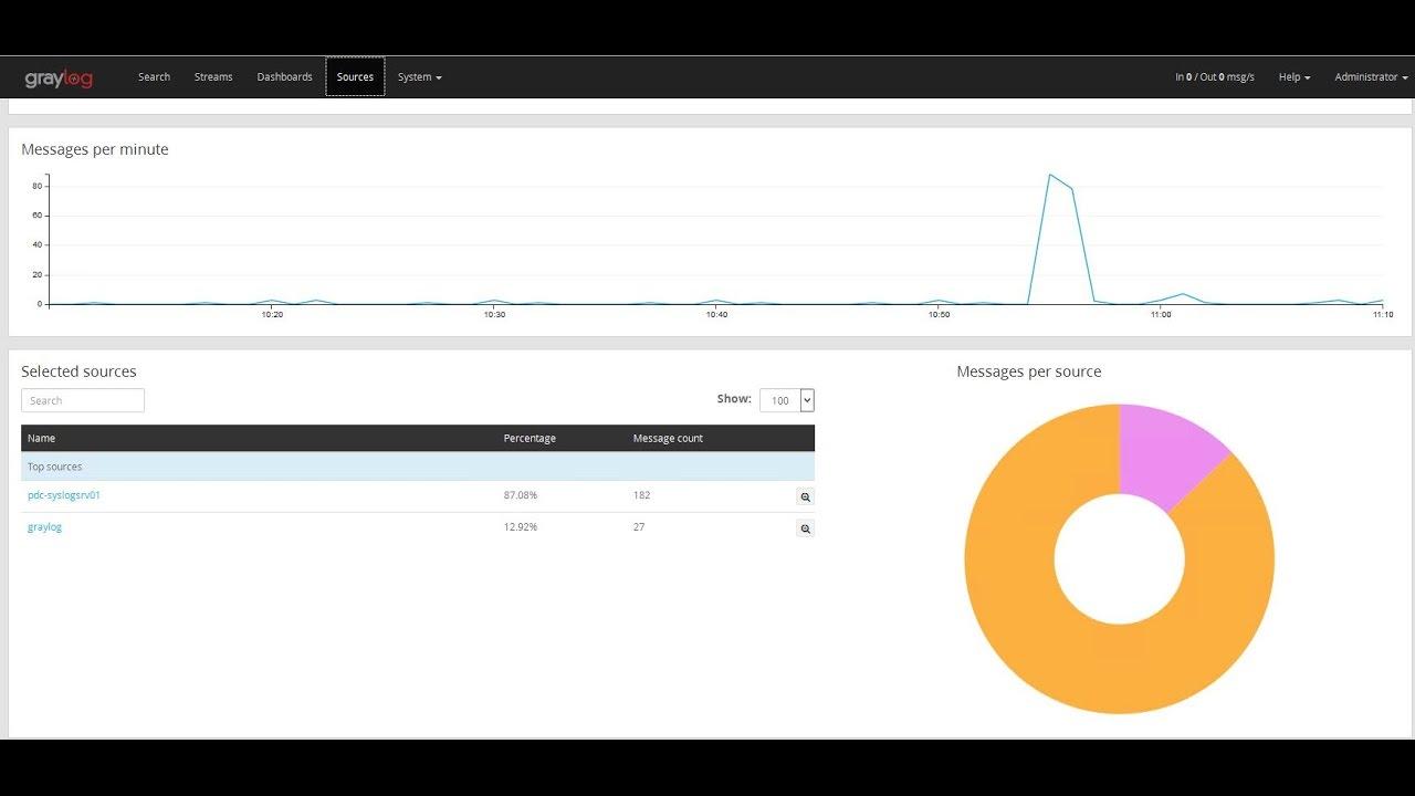 Graylog 2 - Part 2 Install Graylog Server and Elastic Search