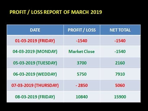 LIVE ROBO TRADING.  PROFIT  Rs.10,840  On 08-03-2019
