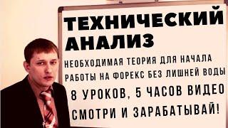 Обучение ФОРЕКС для начинающих. Смотреть видео урок 1 ТЕХНИЧЕСКИЙ АНАЛИЗ FOREX для новичков
