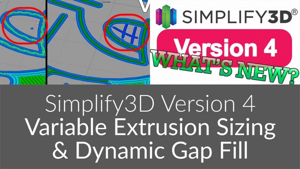 Simplify3D Version 4 - Variable Extrusion Sizing & Dynamic Gap Fill