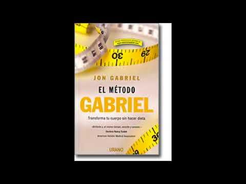 Método Gabriel Visualización