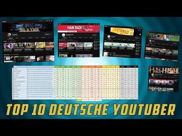 TOP 10 💎 Deutsche Amateurfunk YouTuber