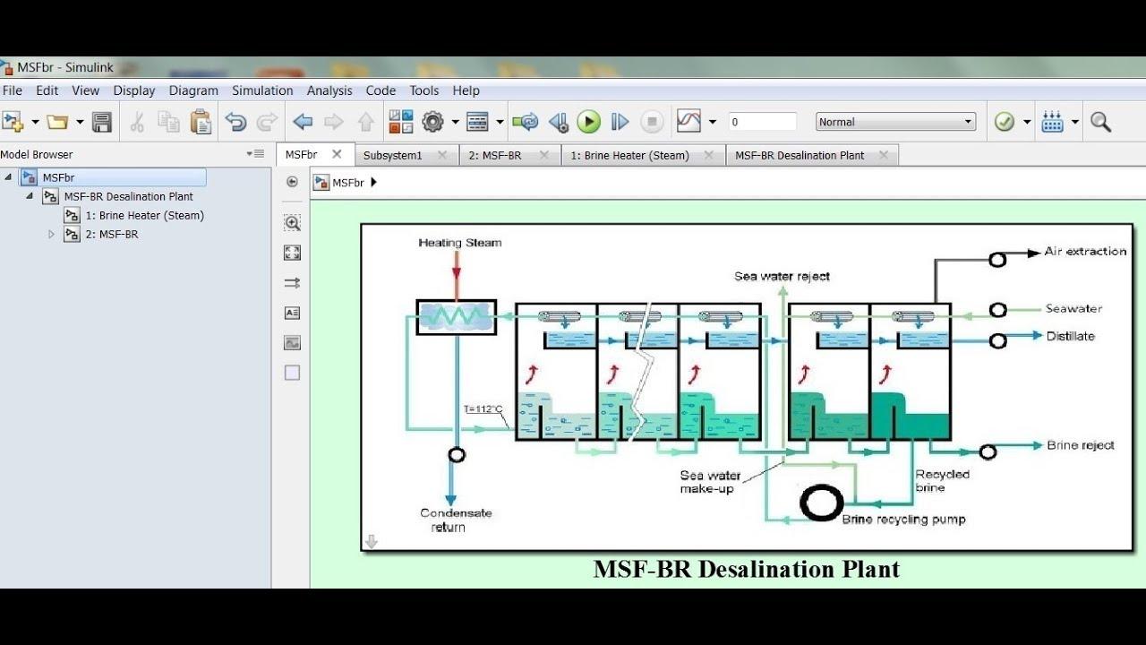 Multi Stage Flash simulink model run