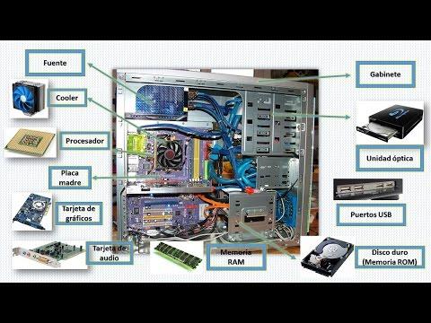 Explicación componentes PC