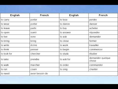 Learn french verbs fast