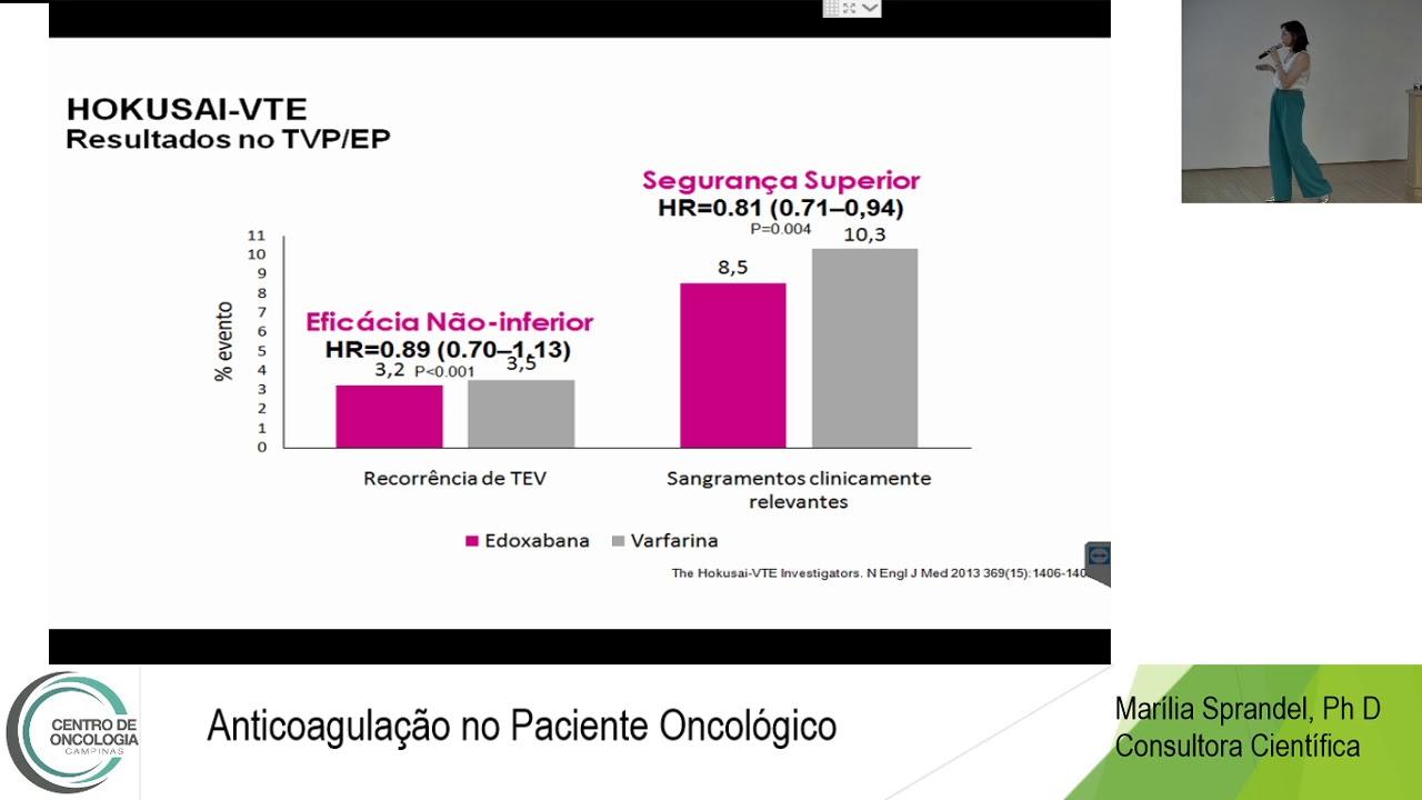Anticoagulação no Paciente Oncológico