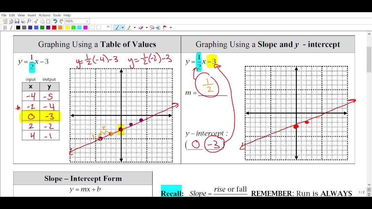 2 7 notes day 1 graphing in slope intercept form youtube 2 7 notes day 1 graphing in slope intercept form falaconquin