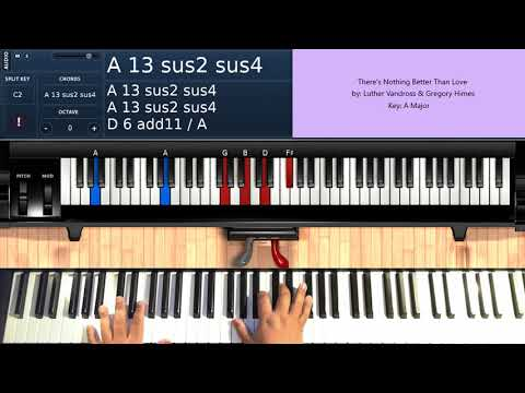 There's Nothing Better than Love (by Luther Vandross & Gregory Hines) - Piano Tutorial