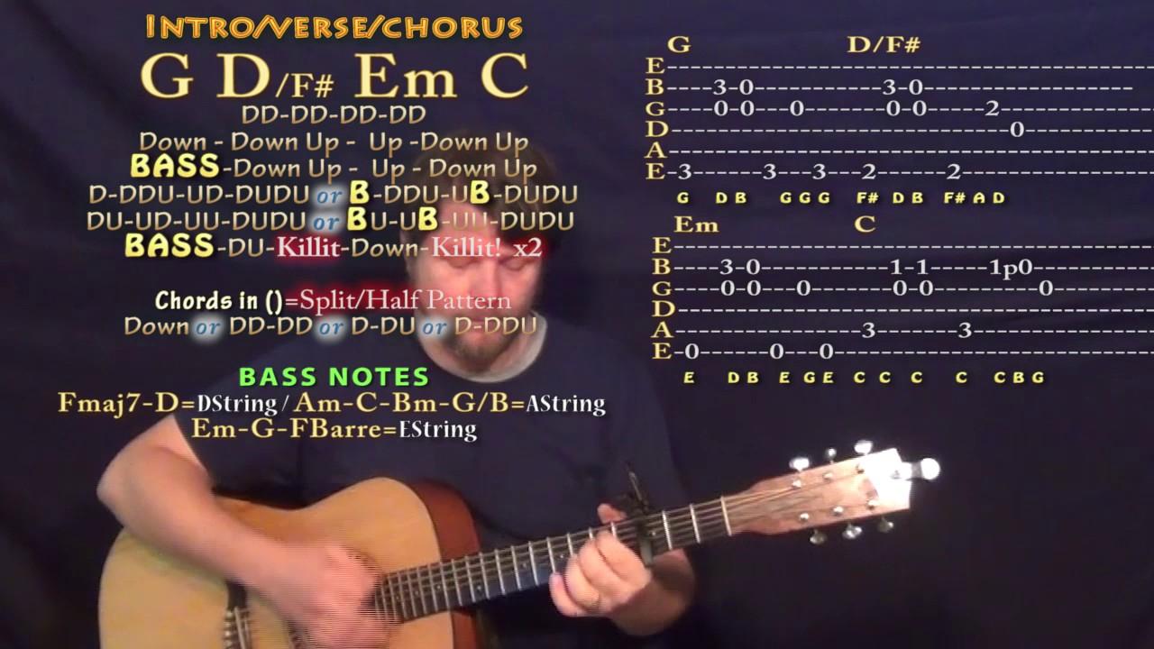 Say You Wont Let Go James Arthur Guitar Lesson Chord Chart Capo