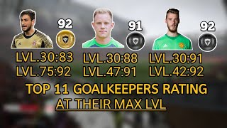 Pes 19 Mobile - Top 11 Goalkeepers Rating At Their Max Level |