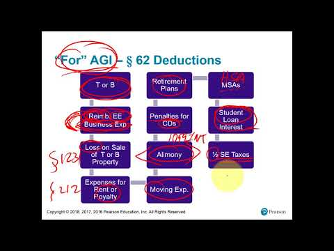 Chapter 06 Part 1 - Deductions & Losses