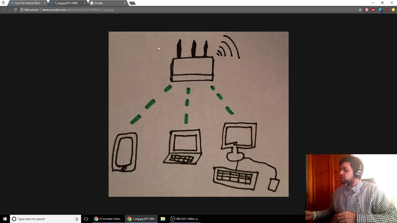 How The Internet Works - With Pictures! - YouTube