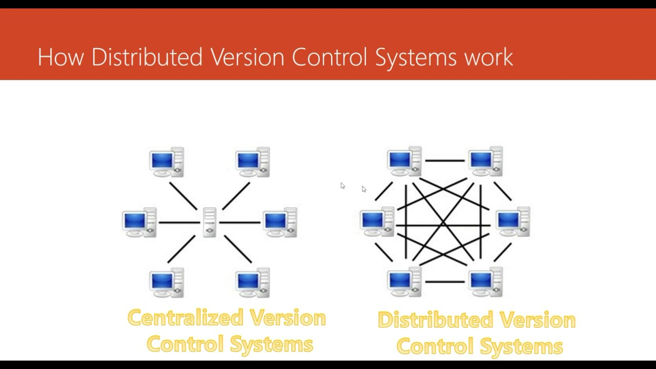 7 how distributed version control systems work youtube 7 how distributed version control systems work pooptronica