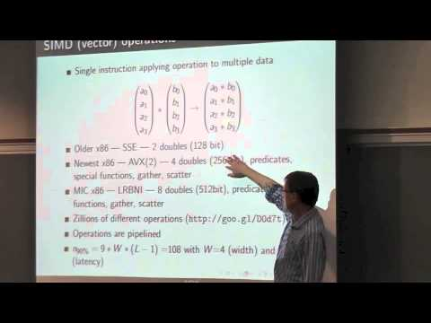 Parallel Computing and Computational Chemistry