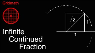 Infinite Continued Fraction