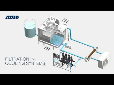 AZUD WATER FILTRATION: Innovation, Technology, Solutions