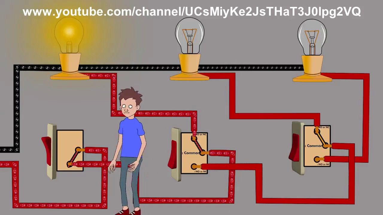godown wiring learn youtube godown wiring diagram electrical godown wiring diagram [ 1280 x 720 Pixel ]
