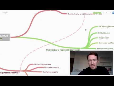 Multiple Passive Income Streams For  2017 - Matt's Blueprint