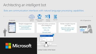 Building an Intelligent Bot