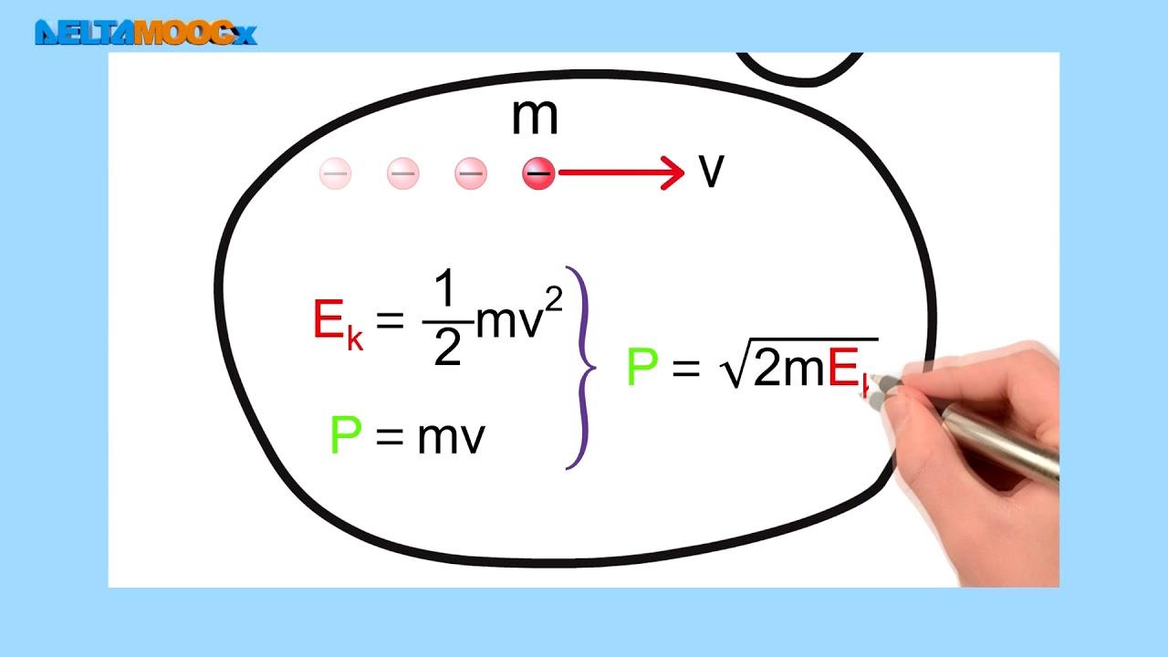 高中物理_近代物理_經典例題【95指考】光電效應_謝孟揚 - YouTube