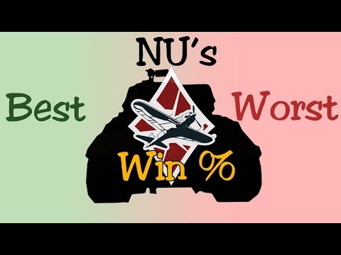 NU's Best & Worst Tanks by Win Rate [Arcade] | War Thunder