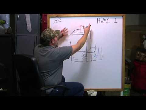 HVAC 101 #1 ~ Evolution of the Furnace