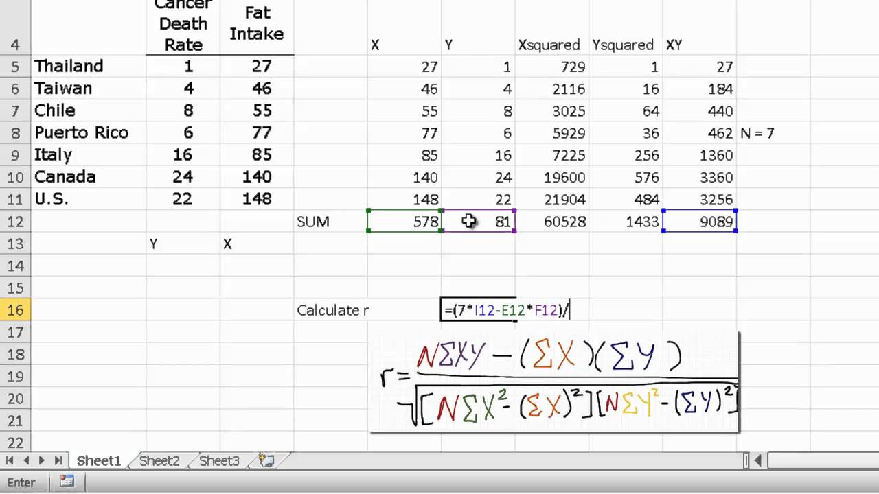 Use Excel to Determine the Least-Squares Regression Equation - YouTube