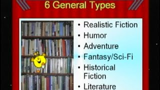 Fiction Genres