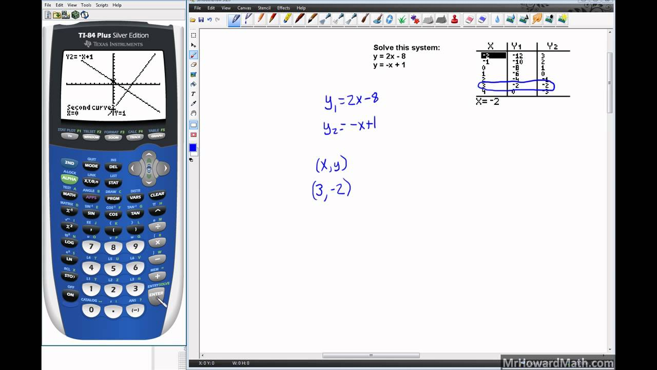 Graphing Linear Equations Calculator