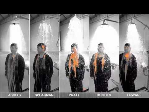 Safety Shower Performance Test
