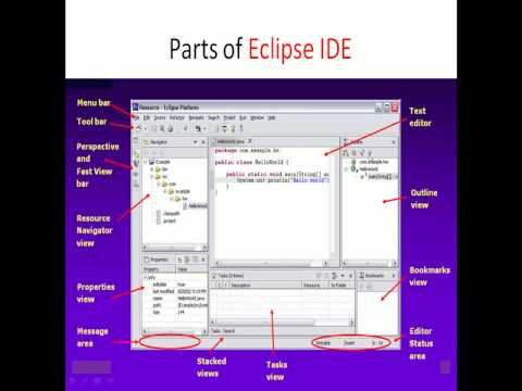 Working with Eclipse IDE