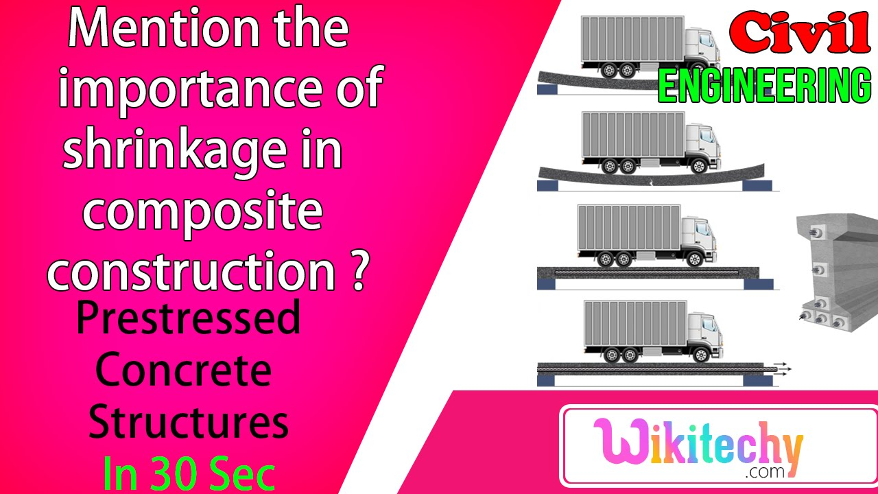 shrinkage in composite construction prestressed concrete shrinkage in composite construction prestressed concrete structures interview questions