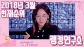 [랭킹연구소] 2018년 03월 걸그룹 현재순위 (여자아이돌 랭킹)