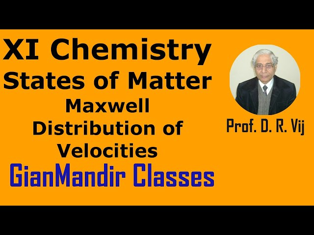 XI Chemistry | States of Matter | Maxwell Distribution of Velocities by Ruchi Ma'am