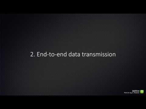OFDM transmission step-by-step