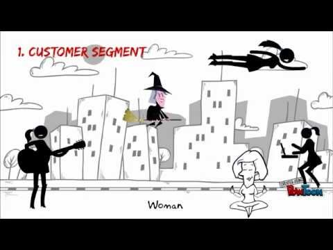 "contoh ""Bisnis Model Kanvas Butik Animasi/ Business Model Canvas Animation"" Powtoon (Indonesia)"
