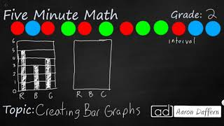 2nd Grade Math Creating Bar Graphs