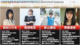 エケペディアのアクセスTOP10入りした回数をランキングにしました! (期間:2021年1月1日~31日) 【エケペディアとは…?】日本のAKBグループファン有志で運営して ...