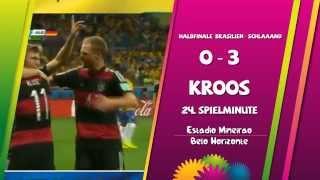 Brasilien - Deutschland  7:1 Halbfinale 2014, alle Tore im brasilianischen TV