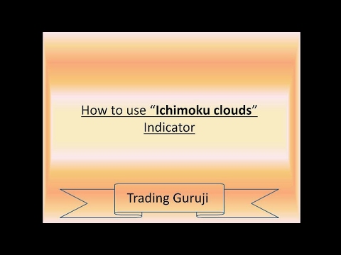 How to use ichimoku cloud indicator in trading also youtube rh