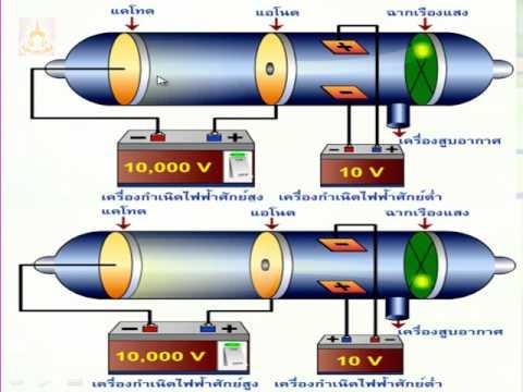 ทฤษฎีอะตอมของทอมสัน.avi