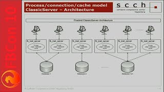 FBCon 10 session A16: Firebird 2.5 architectures comparison