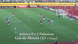 Melhores momentos de Atlético 1 x 3 Palmeiras