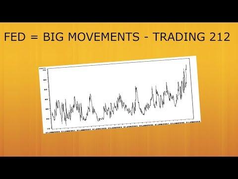 FED STATEMENT = BIG SHIFTS - £1000 CHALLENGE - Trading 212 #17