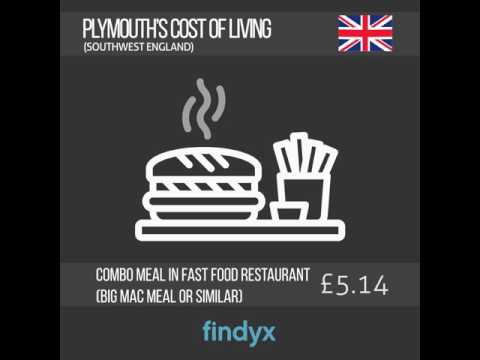 Cost of living Plymouth