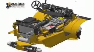 Can İstif - Yale Forklift Hangi Parçalardan Oluşur
